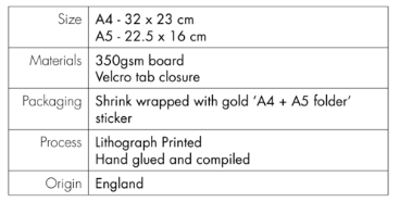 Botanical file folder set specifications - Chalk & Moss (chalkandmoss.com)